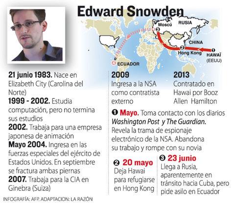 Info-Edward-Snowden_LRZIMA20130625_0008_11